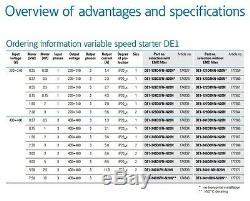 Eaton PowerXL Variable Speed Starter DE1-343D6NN-N20N Motor Driver AC 2.0HP